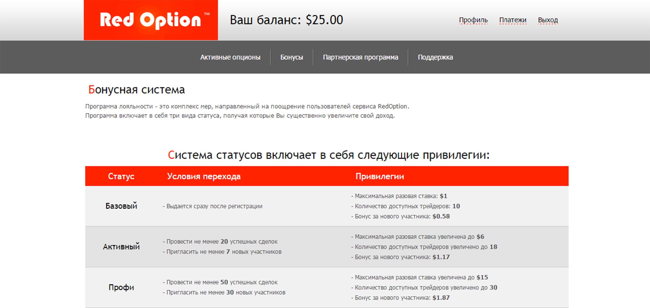 Регистрация на RedOption