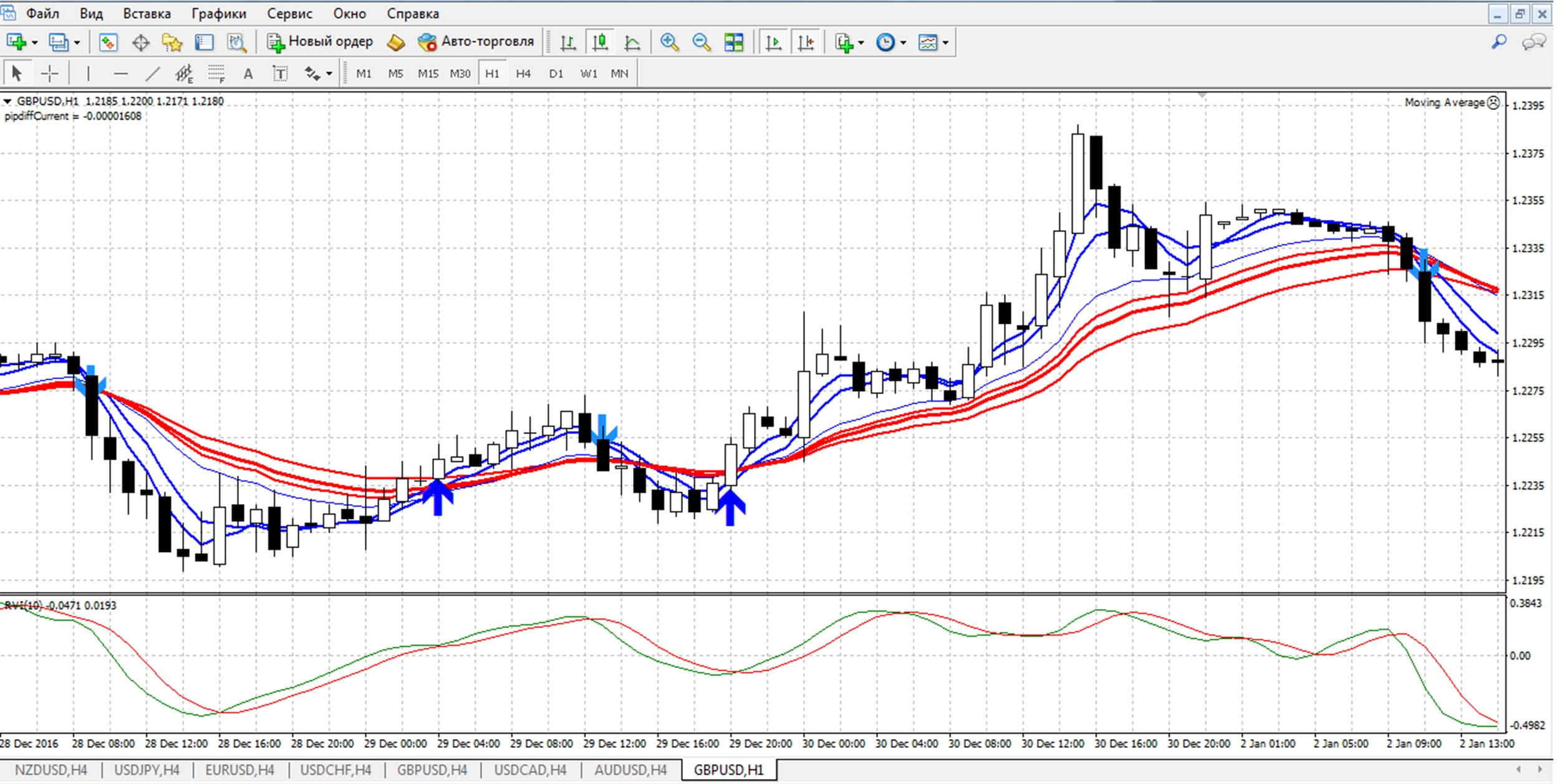Forex метод ярослава прогнозы курса евро на неделю