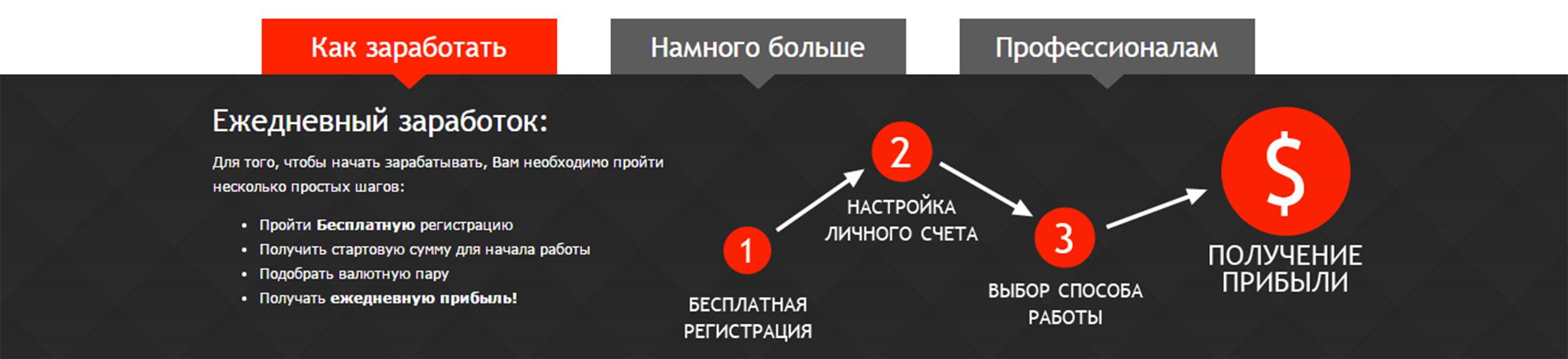 Идея проекта Red Option