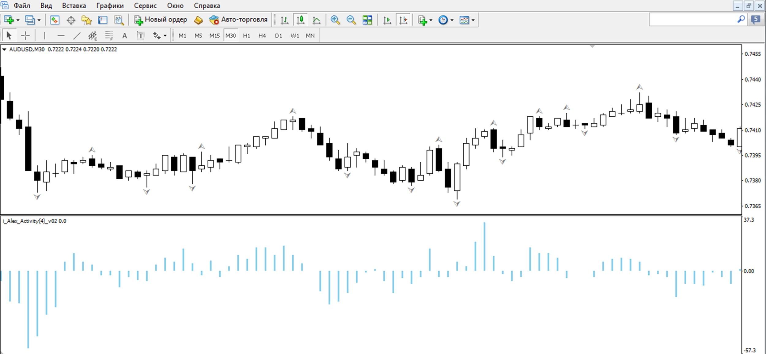 Вид графика точной стратегии для бинарных опционов