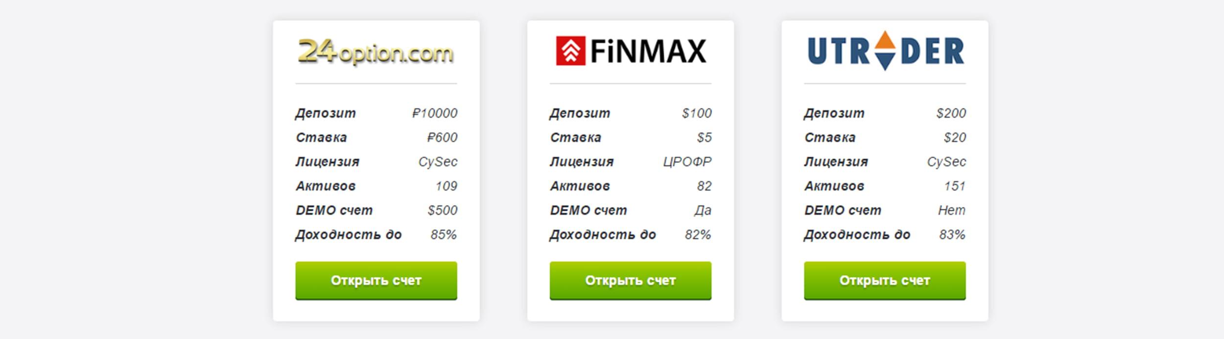 Crypto idx как торговать на биномо 1