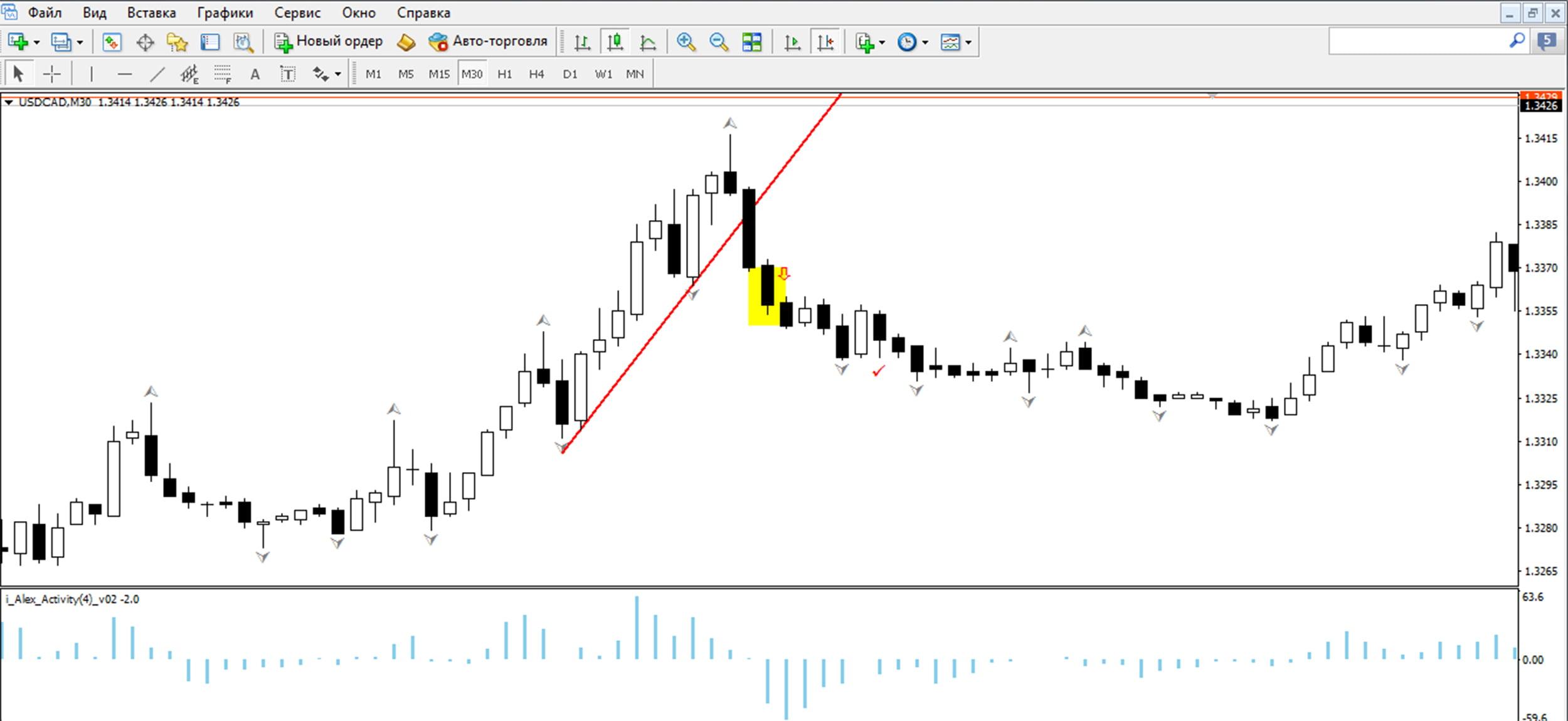 Пример продажи по торговой системе Рыбалка