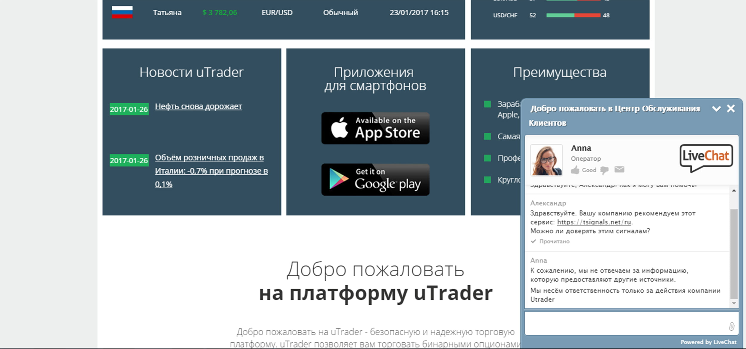 uTrader о сервисе TSignals
