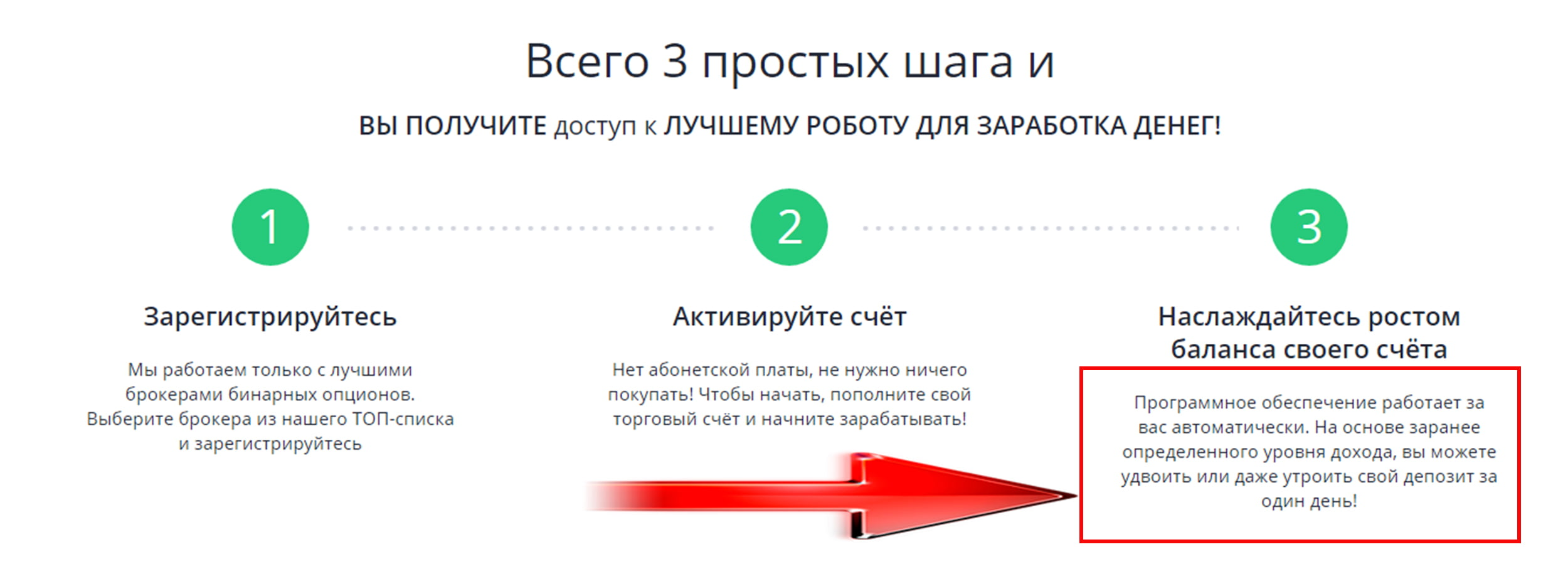 Торговый алгоритм BinBot Pro