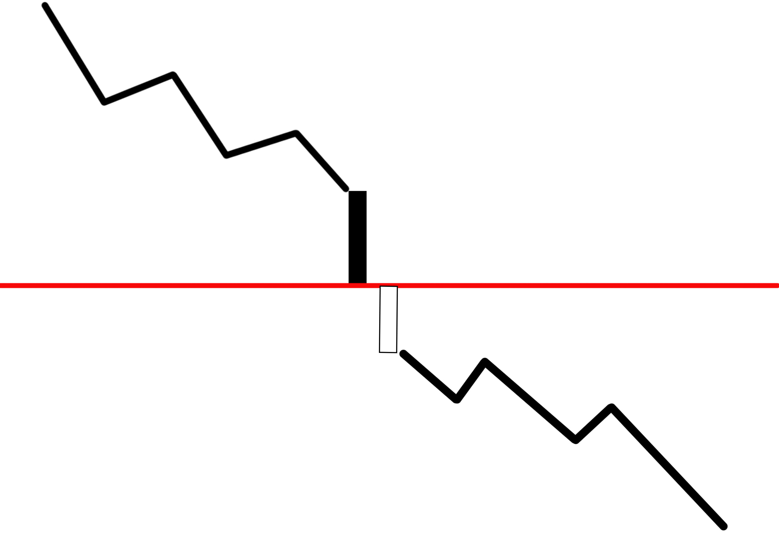 Модель «В основании»