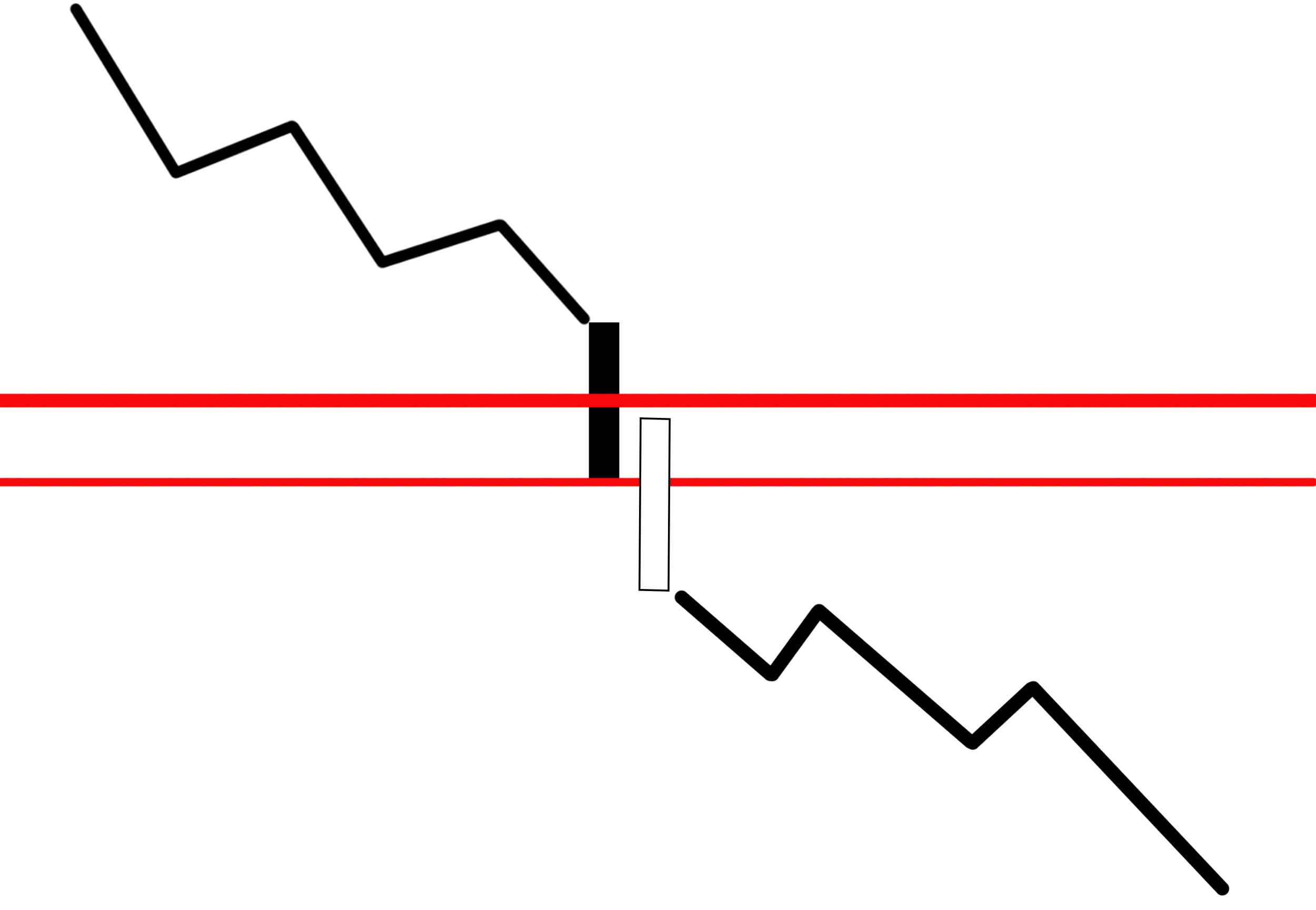 Модель «Толчок»