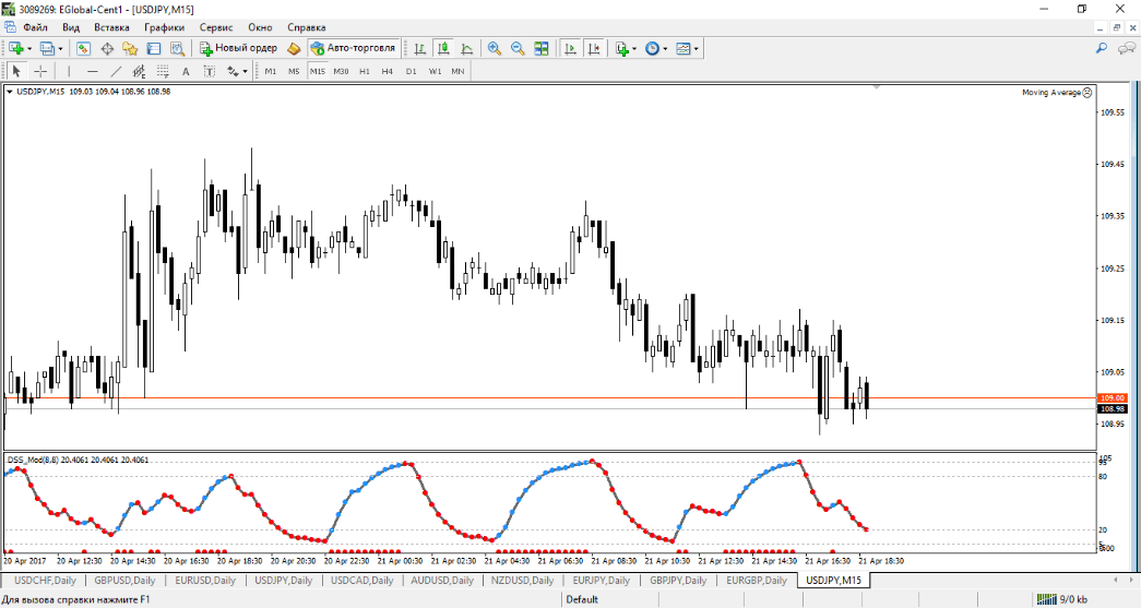 Robby dss forex (8 8)