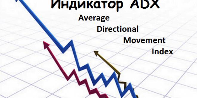 индикатор ADX