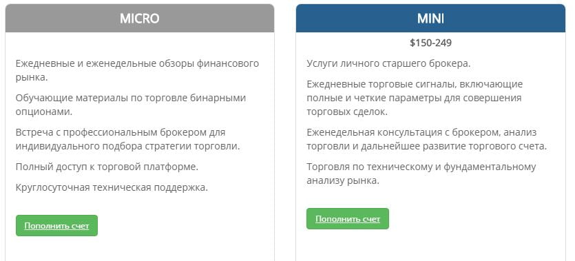 Брокер MyWinOption