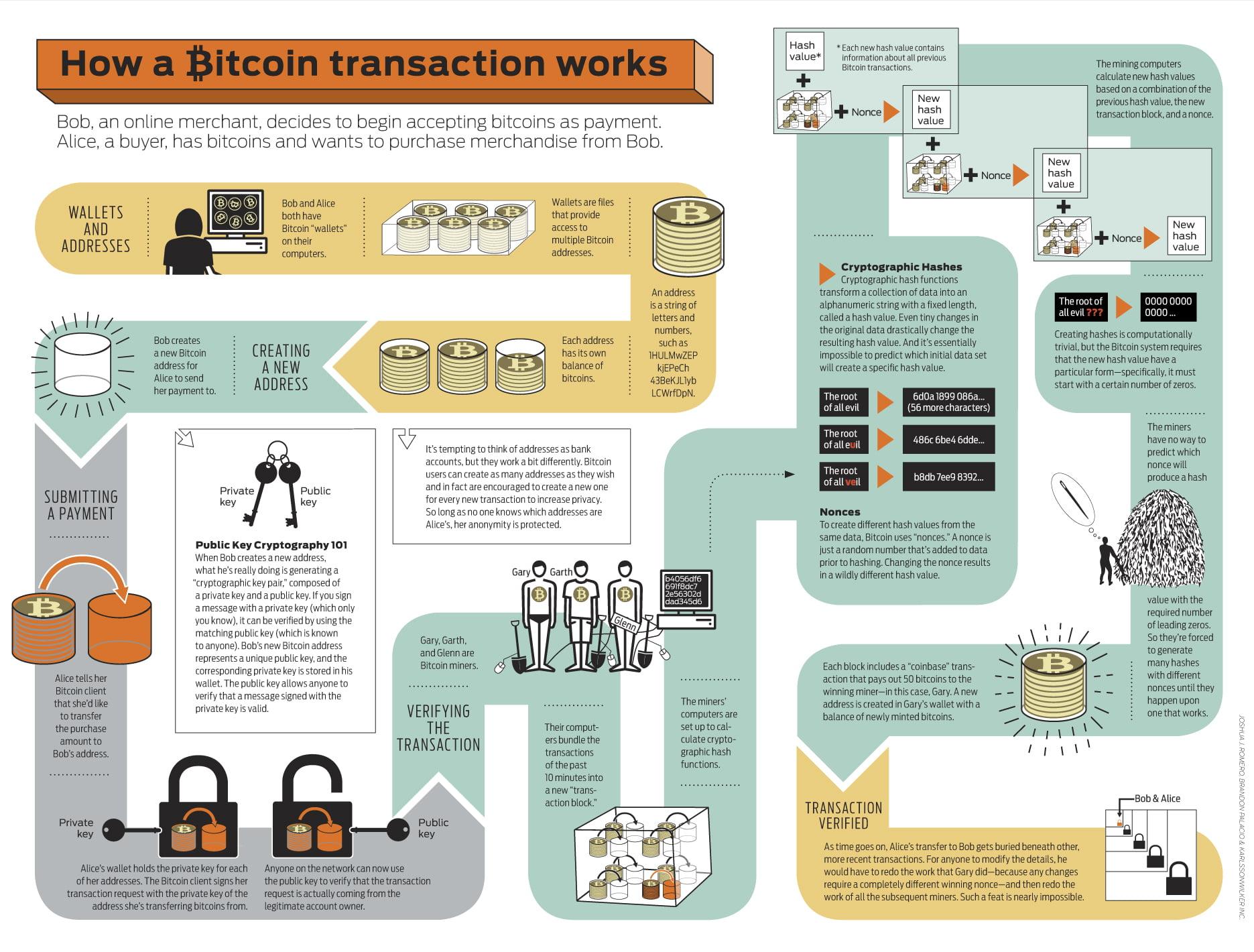 Что такое майнинг криптовалюты?