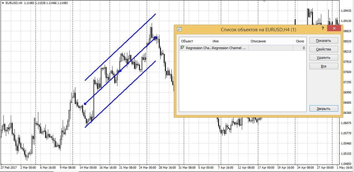 Скачать стратегия на рынке форекс параллельные каналы курс валют гривна к доллару