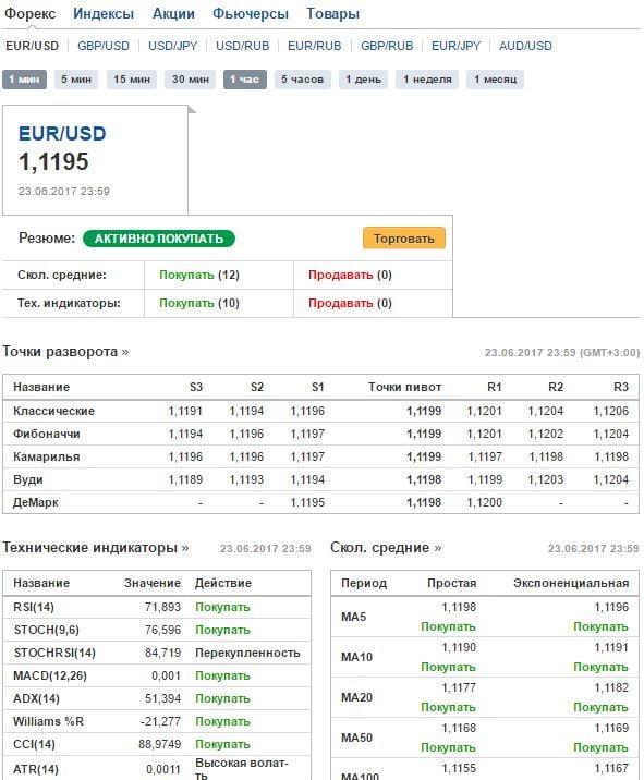 Как торговать на бирже криптовалют-5