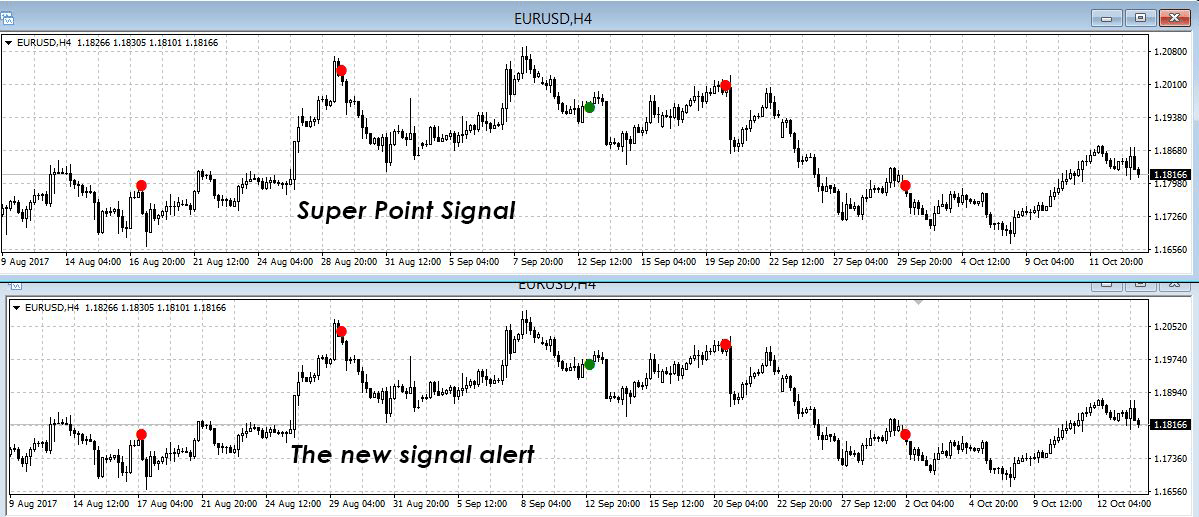 The new signal alert