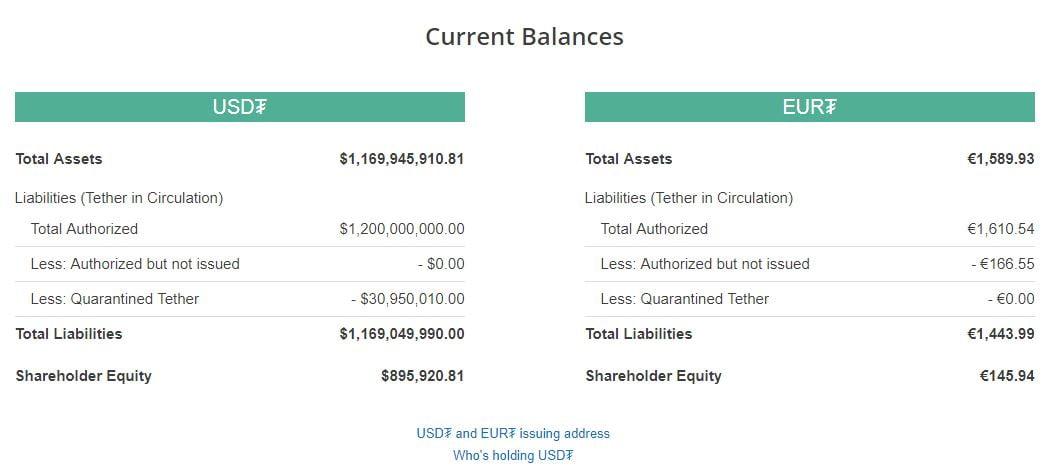 сколько транзакция может быть неподтвержденной биткоин