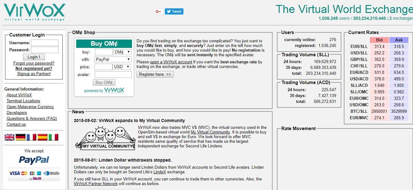 Обзор криптовалютного обменника VirWoX