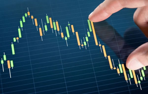Графики для анализа торговой системы
