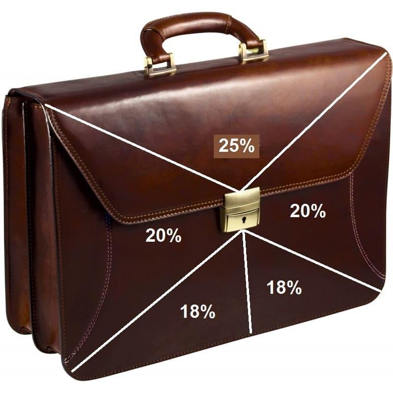 Создание портфеля ПАММ-счетов