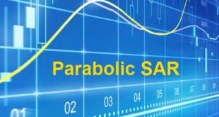 Советник Parabolic SAR