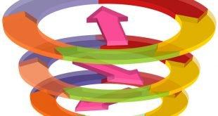 Индикатор круглых уровней Форекс