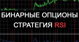 Торговая стратегия по индикатору RSI для бинарных опционов