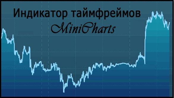 Индикатор таймфрейма MiniCharts