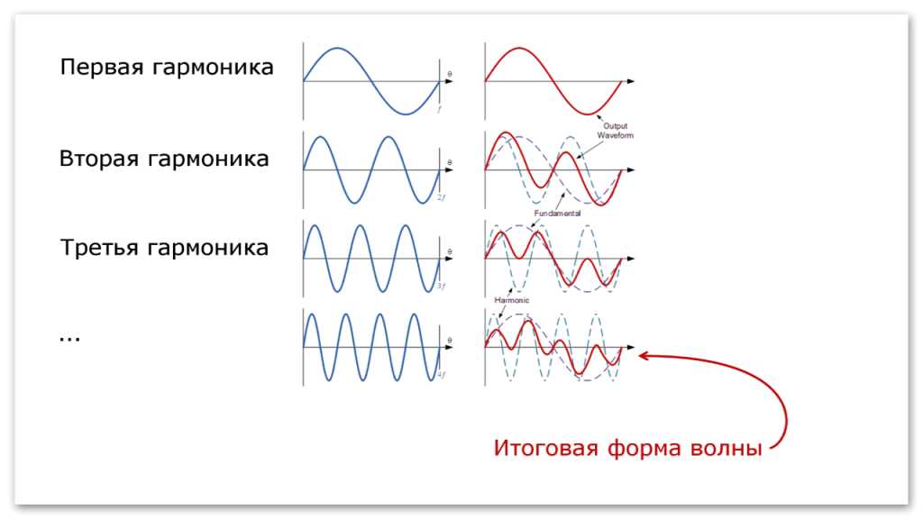 Принцип работы индикатора TimeFreezer
