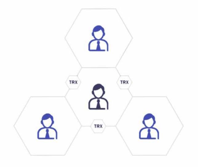 Обмен участников проекта токенами TRX