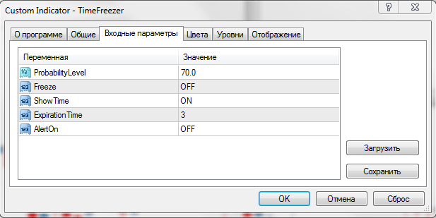 Настройки индикатора TimeFreezer