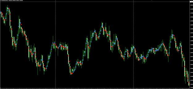 Индикатор Dots