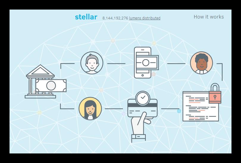 Как работает Stellar