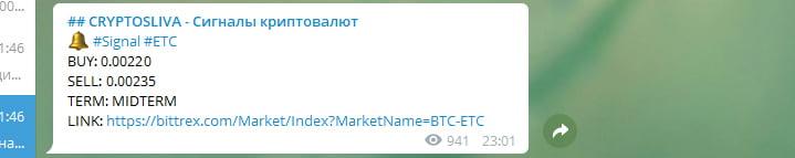 Пример сигнала криптовалют в Телеграме