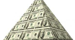 Трендовая пирамида Форекс