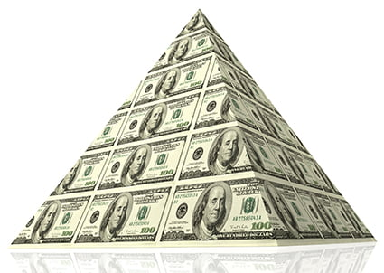 форекс стратегия пирамида