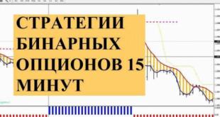 Стратегии бинарных опционов на 15 минут