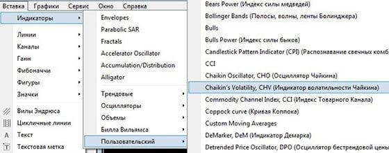 Установка индикатора в MetaTrader4