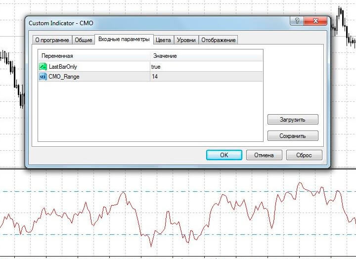 Настройка параметров CMO-осциллятора