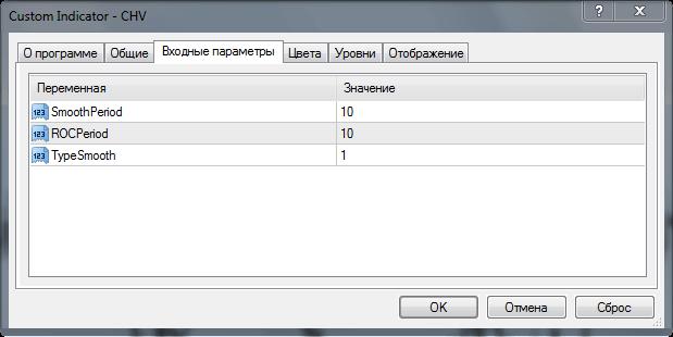 Входные параметры CHV