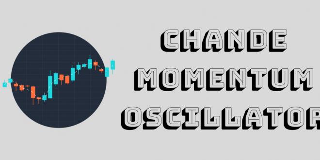 Индикатор Chande Momentum Oscillator