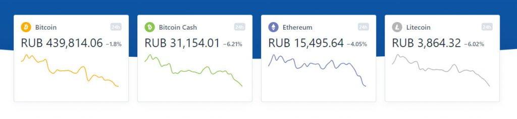 Особенности платформы Coinbase