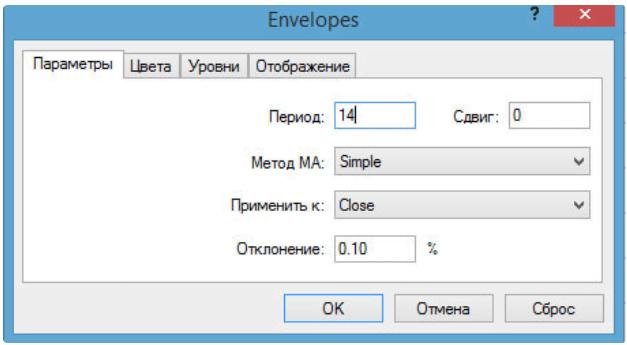 Настройка параметров в программе MetaTrader