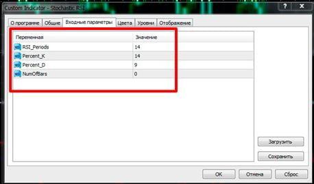 Как настроить индикатор rsi для бинарных опционов