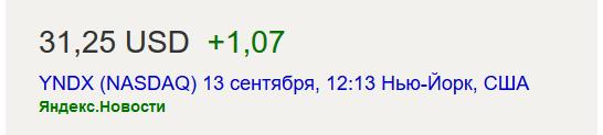 Цена акция Яндекс на Нью-Йоркской бирже