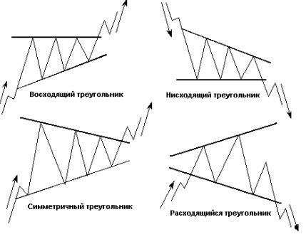 Графические фигуры «Треугольники»