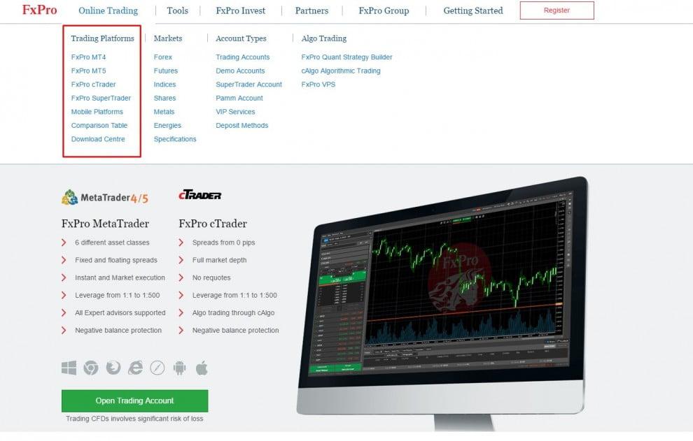 Онлайн-платформы FxPro-брокера