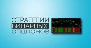 Стратегия по индикатору MACD для бинарных опционов