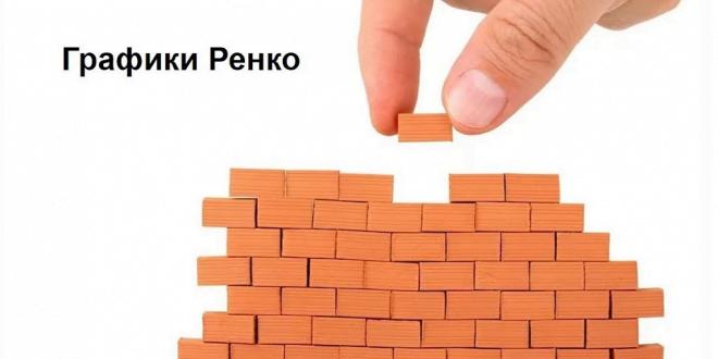 Стратегия Ренко Стрит
