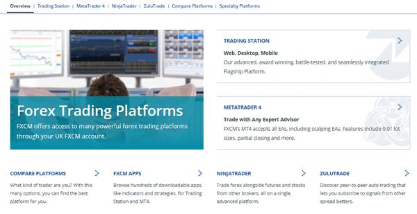 Торговые платформы брокера FXCM