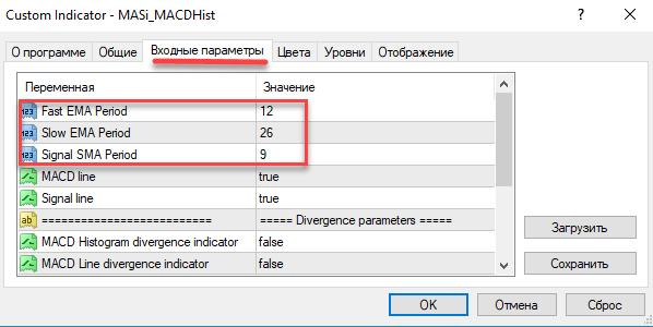 Интерфейс настройки индикатора MACD Histogram