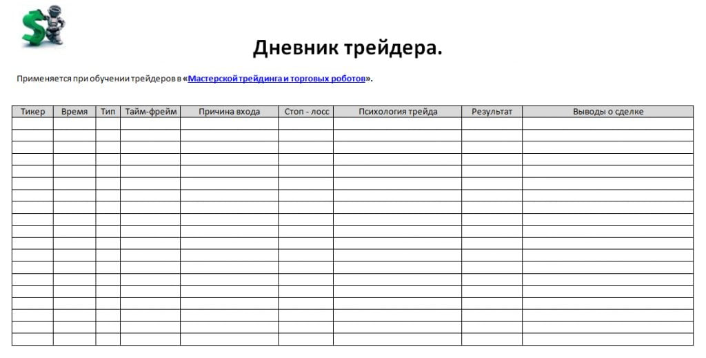 Пример таблицы дневника трейдера