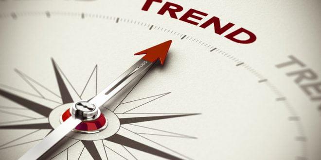 Индикаторы для определения силы тренда